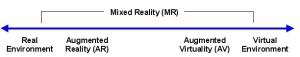 Virtuality_Continuum_2